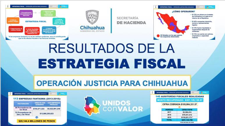 Estrategia Fiscal del Gobierno contra los desvíos cometidos en la administración de César Duarte