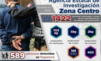 Informa AEI resultados de las acciones que realizadas en 2019